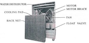 Air cooler works